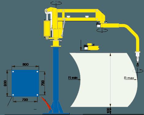 Manipulator przemysłowy Maxipartner - Podnośnik ładunkówa 900 Kg. - Manipulatory DALMEC (2)