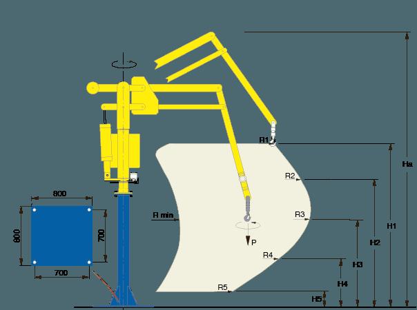 Podnośnik pneumatyczny Partner PS - Manipulatory przemysłowy - Manipulatory DALMEC (2)